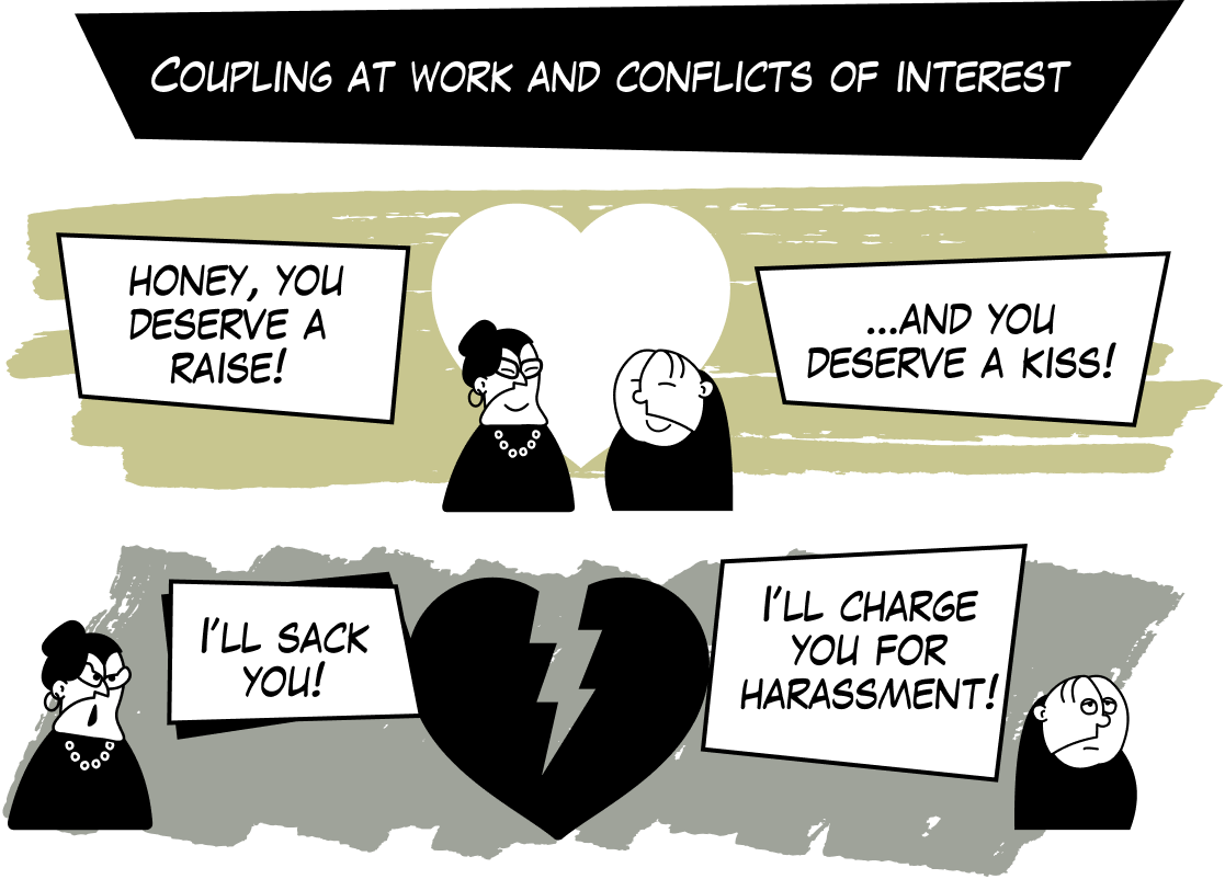Conflicts of interest and coupling at work
