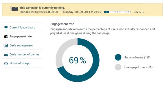 dashboard05 - stats