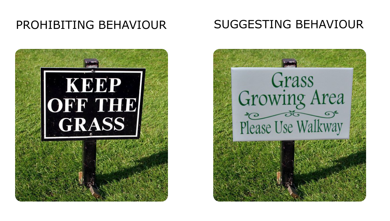 Prohibiting undesired behaviour vs. suggesting appropriate  behaviour